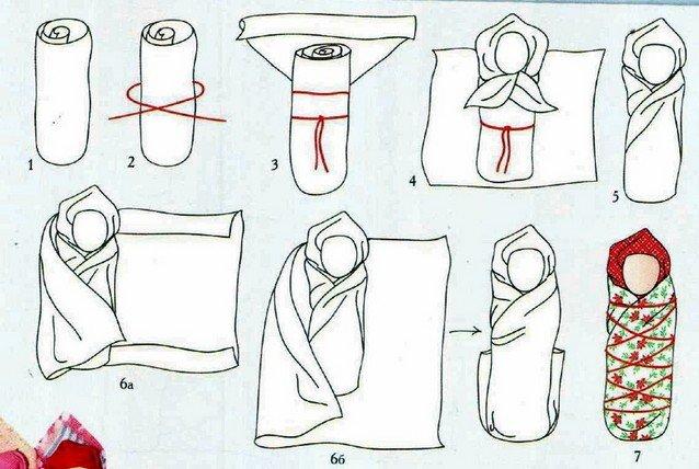 Как изготовить Пеленашку